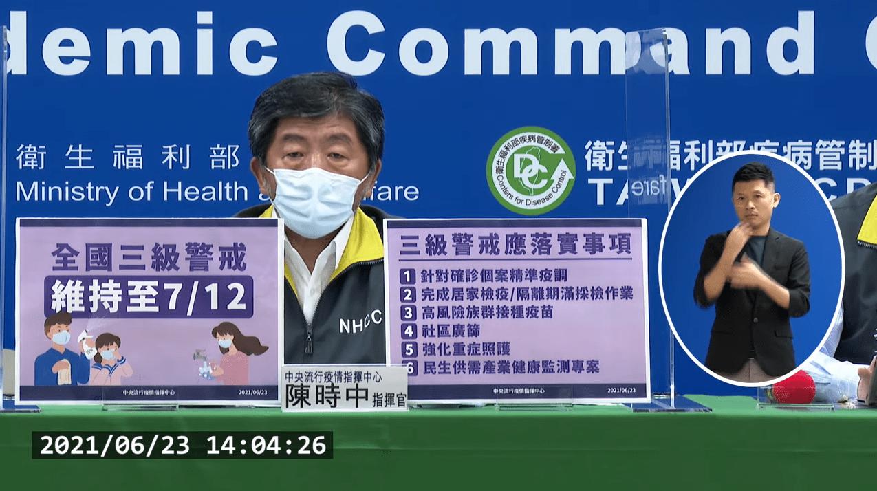 快訊/台灣今新增104例本土+24例死亡 陳時中:全國三級警戒延長至7/12